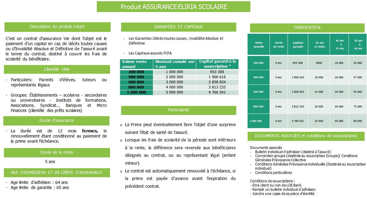 Produit ASSURANCE ELIKIA SCOLAIRE